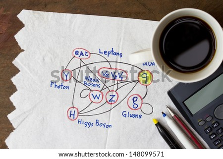 Particle physics sketch on a stained coffee napkin. - stock photo