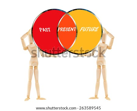 Past Present Future Color Rings held by mannequin isolated on white background - stock photo