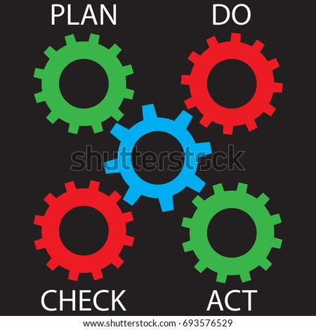Stock Photo Pdca Cogwheel Mechanism Plan Do Check Act And Quality Management Illustration Colourful
