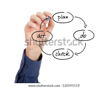 how to do a deposited plan search