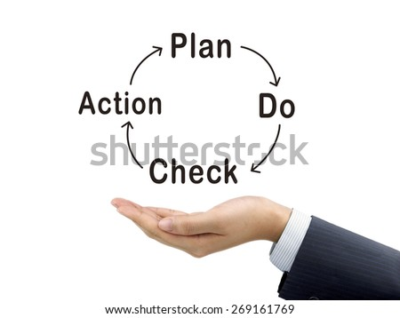 PDCA word holding by businessman's hand over white background - stock photo