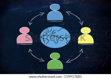optimization of business and global collaboration It's no secret that supply chain management has moved out of the shadows when it comes to business strategy organizations that once focused primarily on distribution networks, profit differentiation.