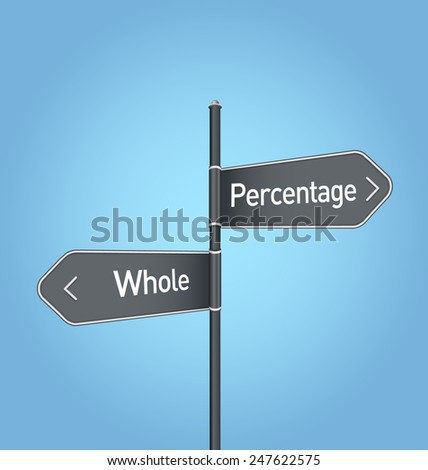 Percentage vs whole choice concept road sign on blue background - stock photo