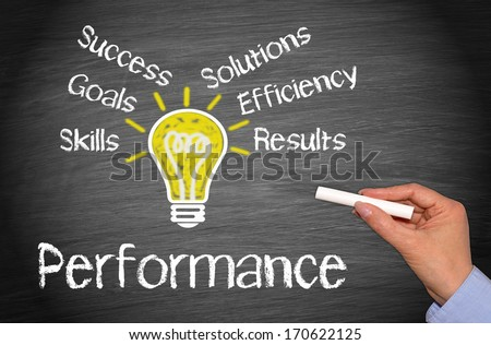 Performance and Key Performance Indicators - KPI - stock photo