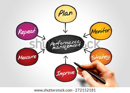Performance management flow chart diagram, business concept - stock photo