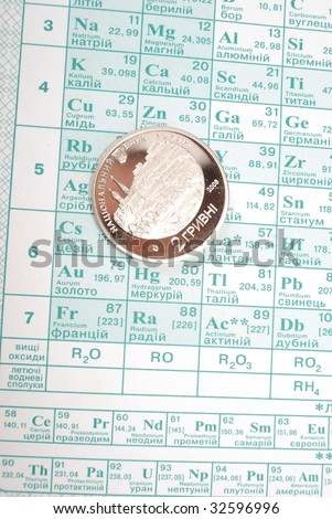 Periodic table of chemical elements with data about nuclear weight