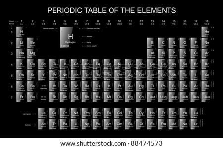 Periodic table of elements - glossy icons on black background