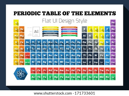Periodic table of the chemical elements in the flat design style.  - stock photo