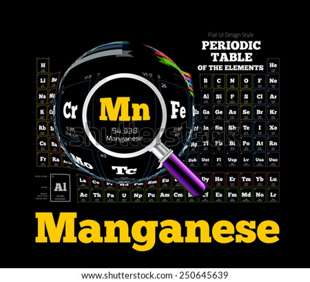 Periodic Table of the element. Manganese, Mn. - stock photo