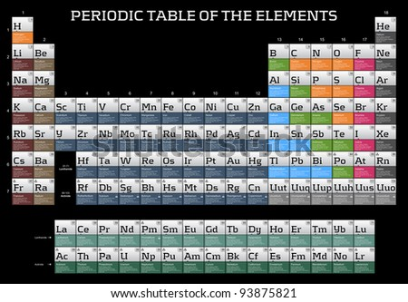 Ununoctium stock photos royalty free images vectors for 118 periodic table