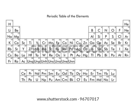 Periodic table elements including solid liquid stock photo edit now periodic table of the elements including solid liquid gas and unknown urtaz Image collections