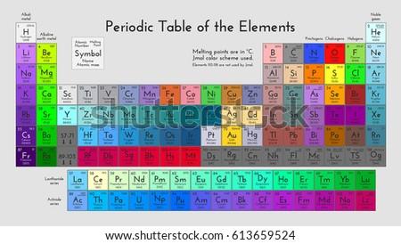 Periodic table elements j mol color scheme stock illustration periodic table of the elements jmol color scheme urtaz Image collections