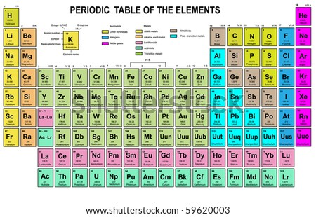 Periodic table elements portuguese labeling tabular stock vector periodic table of the elements with atomic number symbol and weight urtaz Gallery