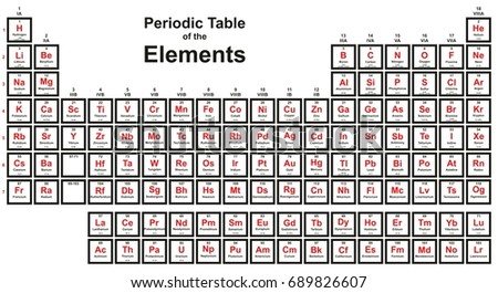 Periodic table elements 2016 new four stock illustration 689826607 periodic table of the elements with 2016 new four elements nihonium moscovium tennessine and oganesson colorful urtaz Gallery