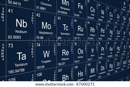 Periodic table perspective - blue background - stock photo