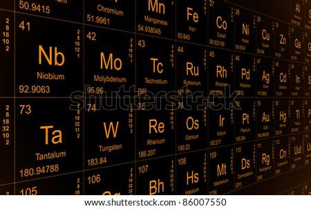 Periodic table perspective - orange on black background - stock photo
