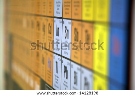 Periodic table, selective focus