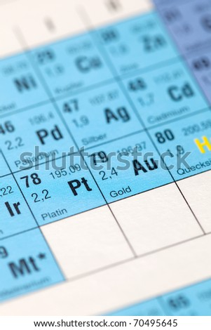 periodic table symbol Au selective focus - stock photo
