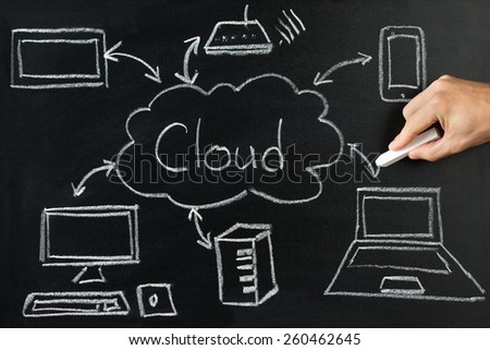 Person Drawing Cloud Network Server On Blackboard With White Chalk