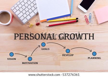 PERSONAL GROWTH MILESTONES CONCEPT