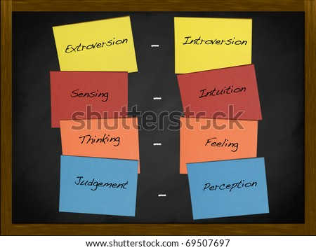 Personality inventory listed on a blackboard - stock photo