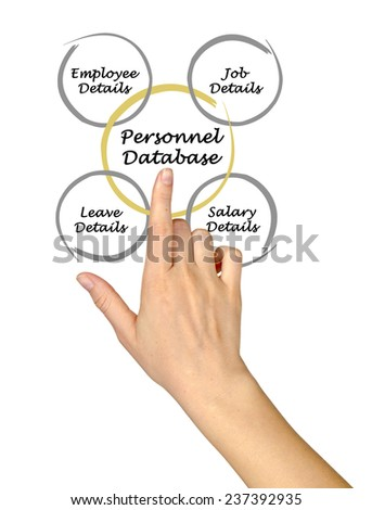 Personnel Database - stock photo