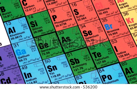 Photo of a Periodic Table - stock photo