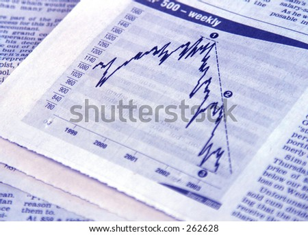 Photo of a stock market graph.