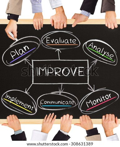 Photo of business hands holding blackboard and writing IMPROVE diagram - stock photo
