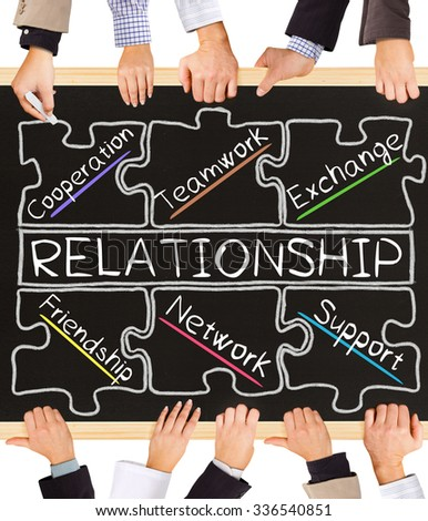 Photo of business hands holding blackboard and writing RELATIONSHIP concept - stock photo
