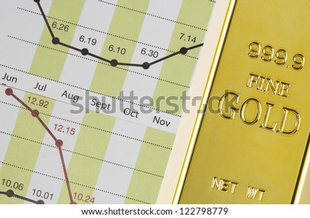 Photo of gold bars and graphs, studio shots, closeup - stock photo