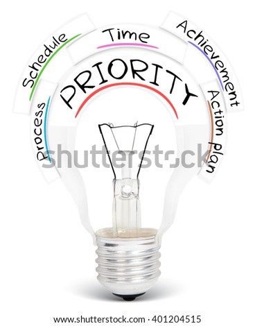 Photo of light bulb with PRIORITY conceptual words isolated on white - stock photo