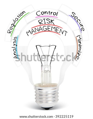 Photo of light bulb with RISK MANAGEMENT conceptual words isolated on white - stock photo