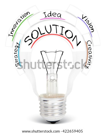 Photo of light bulb with SOLUTION conceptual words isolated on white - stock photo