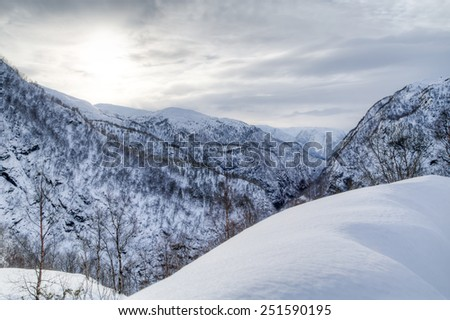 Picture of a vally with snowy mountains