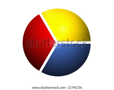 pie chart 100%/3 - stock photo