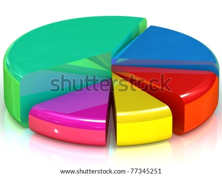 Pie chart - stock photo