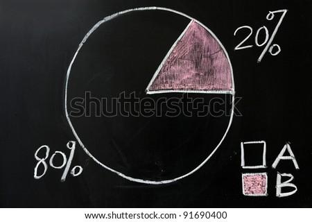 Pie chart drawn on the chalkboard - stock photo