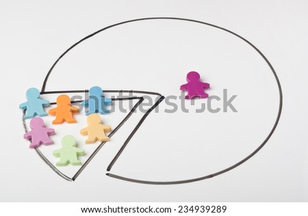Pie chart showing unequal distribution  - stock photo