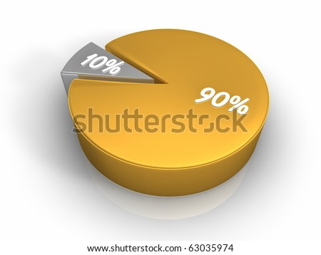 Pie chart with ninety and ten percent, 3d render - stock photo