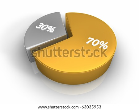 Pie chart with seventy and thirty percent, 3d render - stock photo