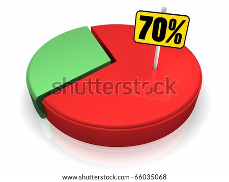 Pie chart with seventy percent sign, 3d render - stock photo