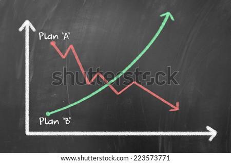 Plan A and Plan B chart drawn with chalk on blackboard - stock photo