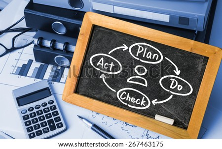 plan do check act diagram concept hand drawing on blackboard - stock photo