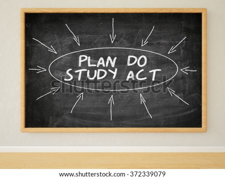 Plan do study act - 3d render illustration of text on black chalkboard in a room. - stock photo