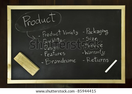 plan of marketing business strategy product - stock photo