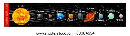 Planet of solar system with astronomical signs of the planets - stock photo