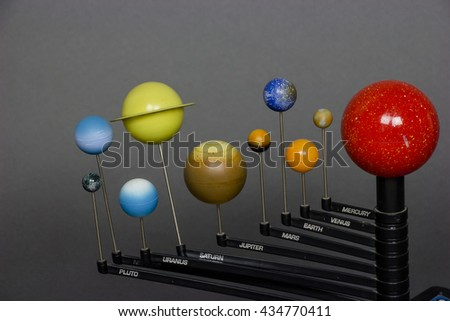 Planets that orbit the sun astronomy educational aid banner diagonal design with black background  - stock photo
