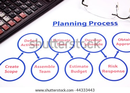 planning process flowchart with glasses and calculator - stock photo