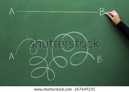 Planning the best way Concept on blackboard - stock photo